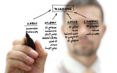 美国劳工统计数据分析就业市场Data Scientist V.S. Business Analyst