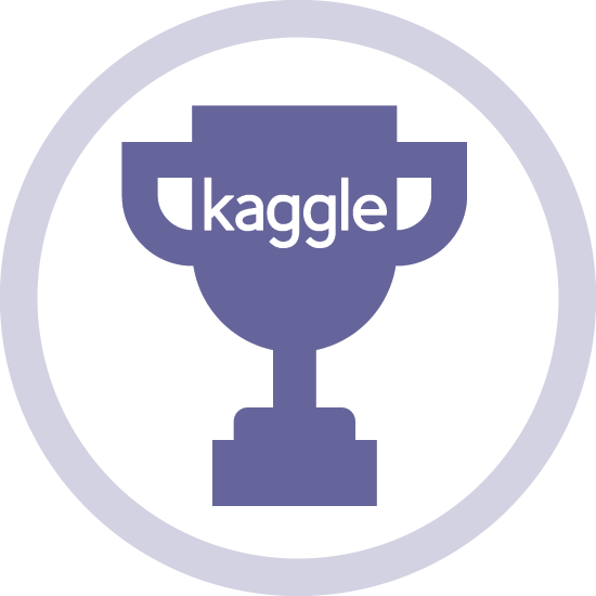 Practical Kaggle Case Public Class 2 – TwoSigma Renthop Kaggle Case Analysis