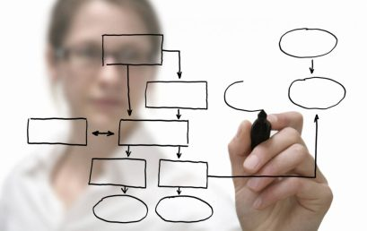 非数据分析员需要理解数据建模的7个理由