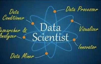 21世纪最性感的工作——成为数据科学家的三种途径