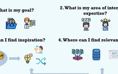 五个步骤教你独立完成数据科学项目